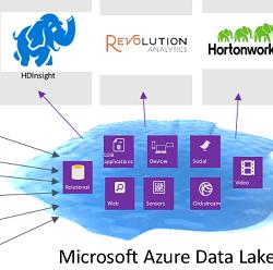 Azure-Data-Lake_thumb 250x250